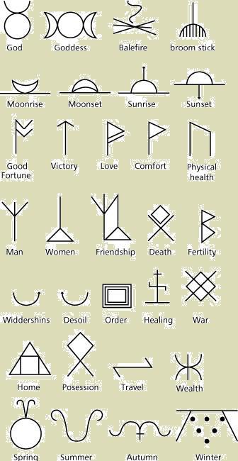 Witches Alphabet!!